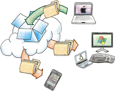 How to Verify that Dropbox is Synchronizing your Files and