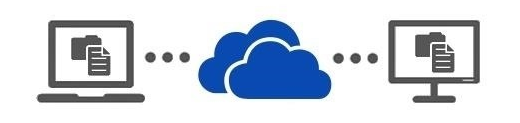 OneDrive Synchronizing with Windows