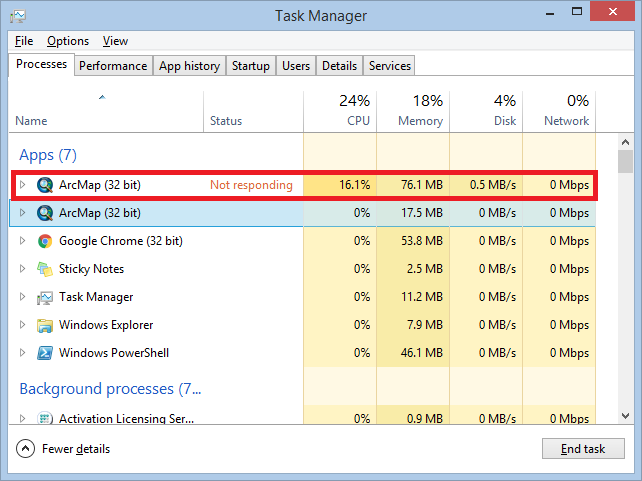 Task Manager Process Not Responding